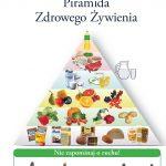 Warsztaty w ramach Programu Operacyjnego Pomoc Żywnościowa 2014-2020
